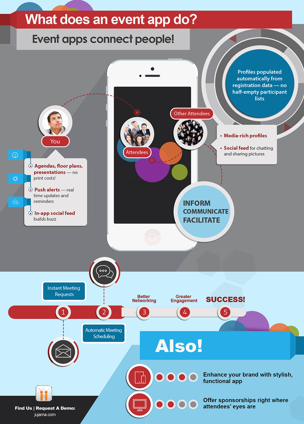 Infographics - What does an event app do?