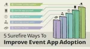 5 Surefire Ways To Improve Event App Adoption